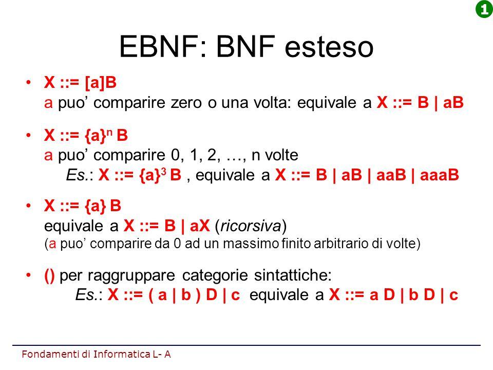 EBNF: BNF esteso X ::= [a]B